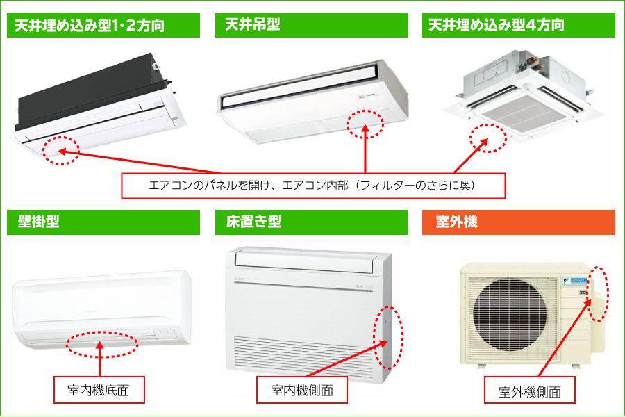 各種エアコンの型番確認方法 天井埋め込み型、天井吊型はエアコンのパネルを空けて、エアコン内部またはフィルターの奥を確認  その他は室内機または室外機の底面、側面をご確認ください