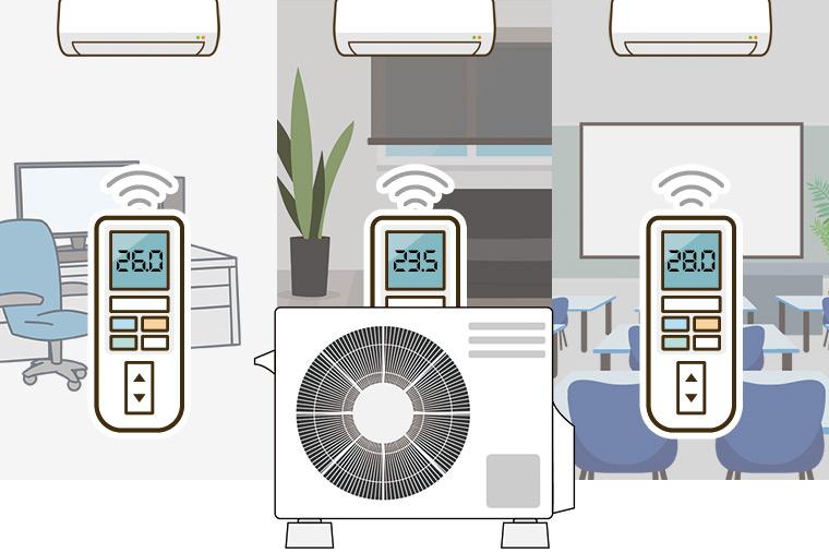 複数の家庭用マルチエアコンを一つの室外機で管理する図